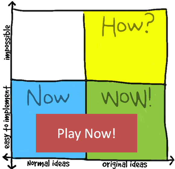 How-Now-Wow Matrix